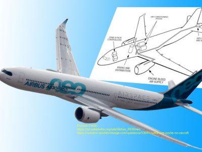 Aircraft Air Conditioning