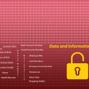 Data and Information Security