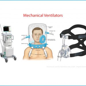 Medical Ventilators – What and Why