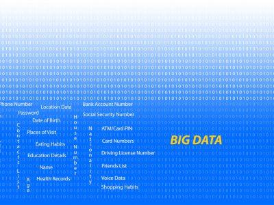 Big Data – How Big is it