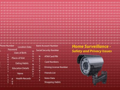 Home Surveillance – Safety and Privacy Issues