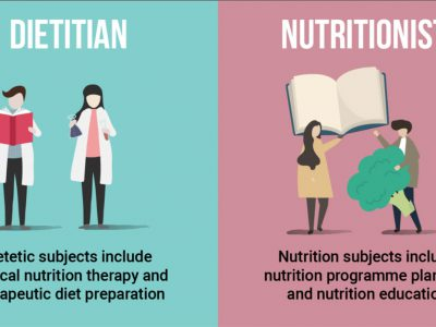 Nutrition, Nutritionists and Dietitians