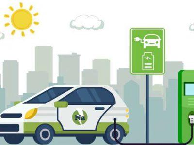Next-generation Sustainable Batteries