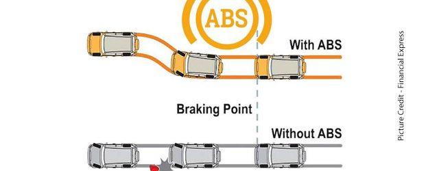 Anti-Lock Braking System – Basics