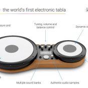 Electronic Tabla – Tabla Touch